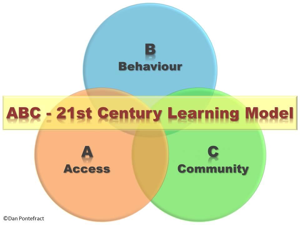 abc_21st_century_learning_model_pontefract