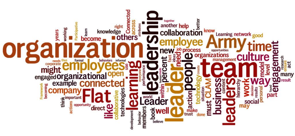 A wordle graphic of the book Flat Army: Creating a Connected and Engaged Organization by author Dan Pontefract