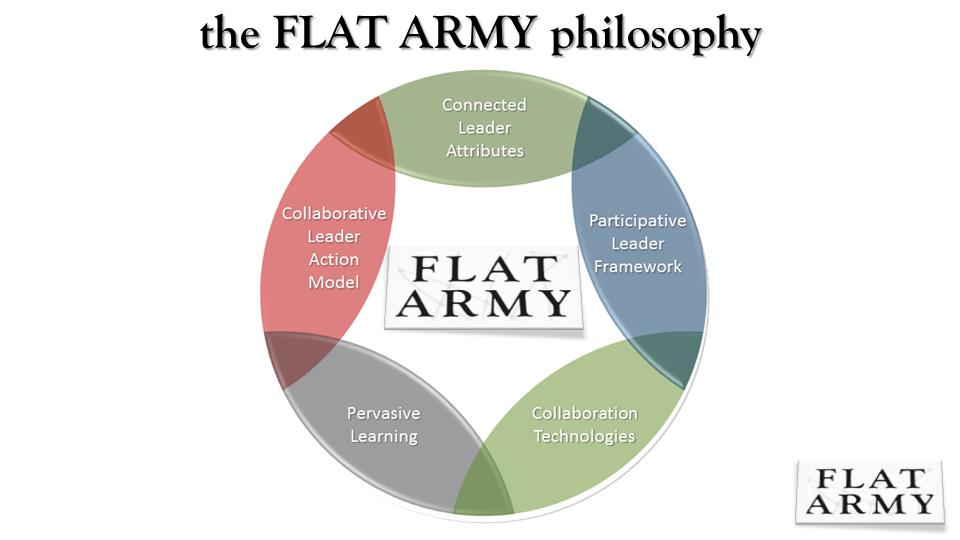 flatarmy_philosophy