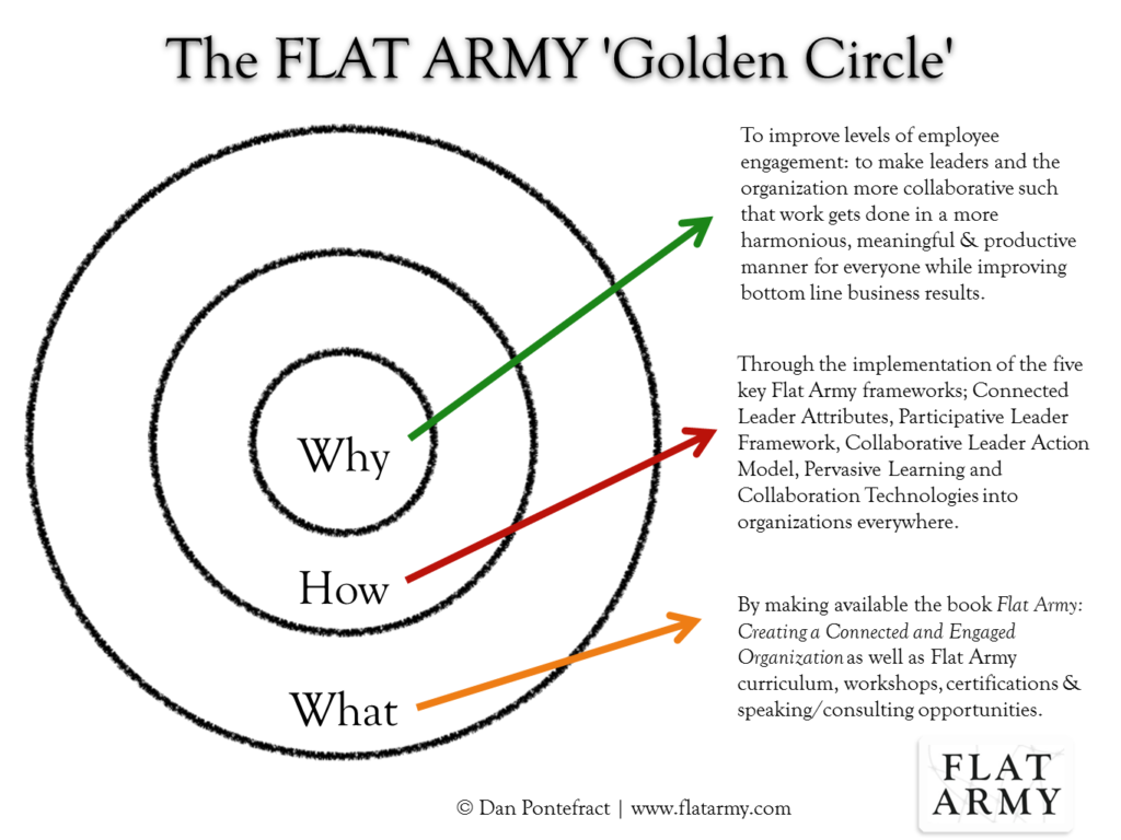 flatarmy_goldencircle
