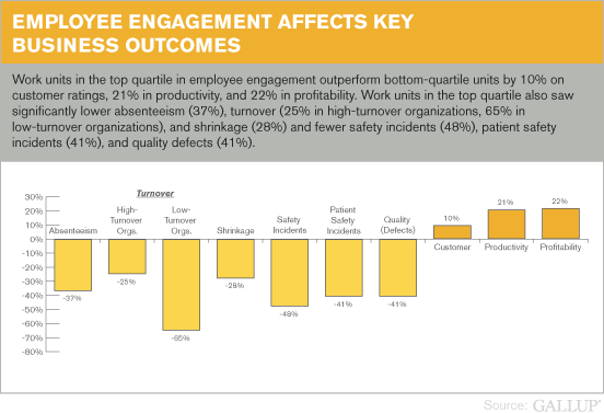 gallup_engagement_2013